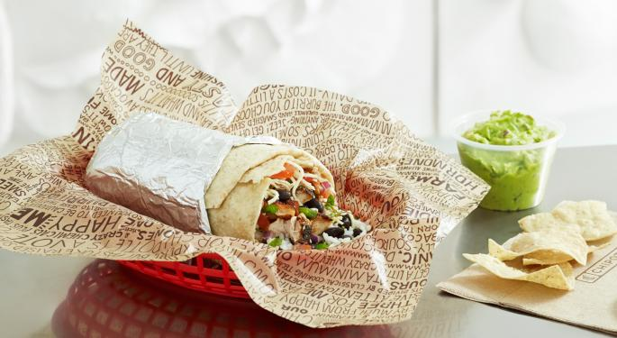 Bill Ackman Sticks With Chipotle Despite 33% Decline In Shares