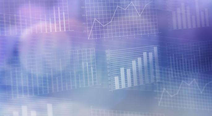 Why Technical Analysis Works