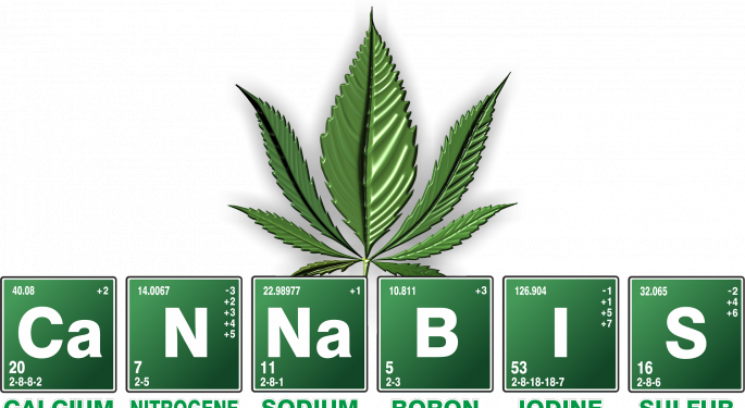 7 Cannabis Stocks To Buy, Sell And Hold