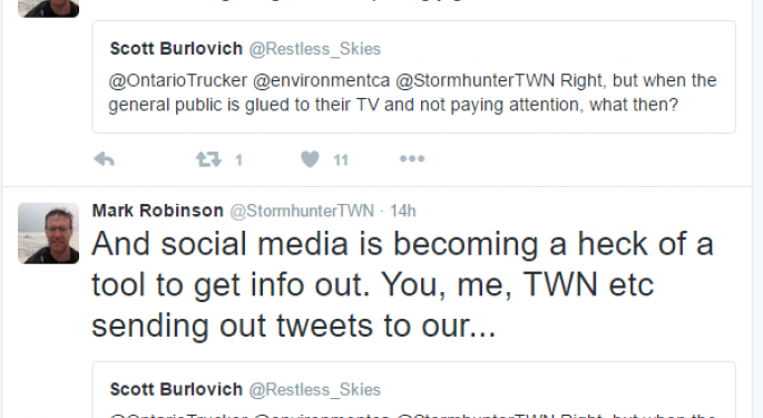 How A Tornado Changed One Trader's Mind About Twitter