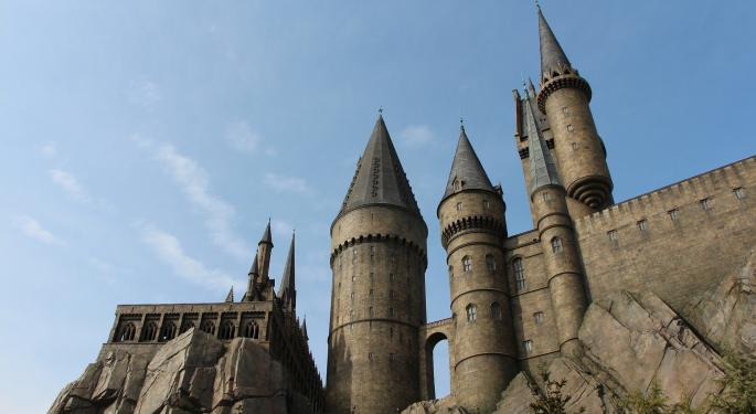 Social Data Suggests Harry Potter World May Be Gaining Popularity