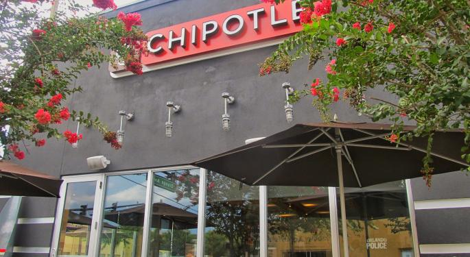 Argus Turns Bullish On Chipotle, Sees Upside To $550 Per Share