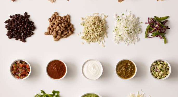 Chipotle CFO Guides To 'Minor Impact' From Mexican Tariffs