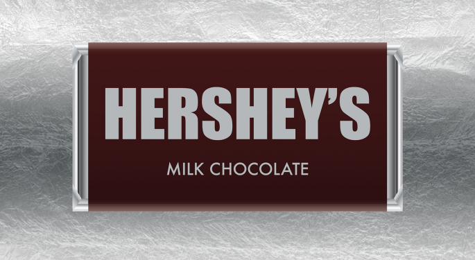 Hershey Faces 'Big Challenges' Ahead, Credit Suisse Says In Downgrade