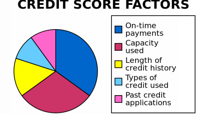 What's The Difference Between Equifax, TransUnion And Experian?