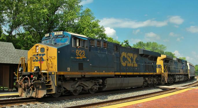 The Street Debates: Should Investors Buy The Dip In CSX?
