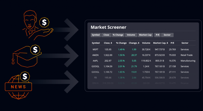 Increasing Market Transparency With dxFeed's Liquidity Detection Systems