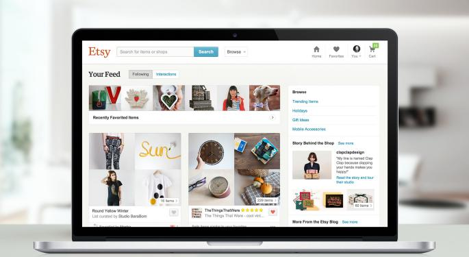 Wedbush's Confidence In Etsy Increases After Meeting With CFO
