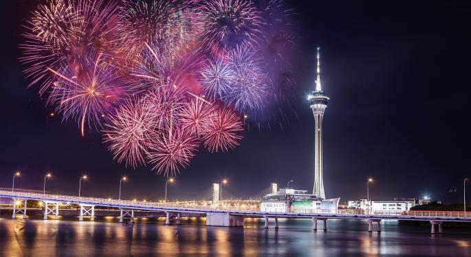 Wynn Tests Key Technical Level Following Macau Revenue Beat