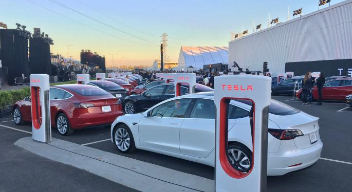 Money To Burn: What To Make Of Tesla's Latest Bond Offering