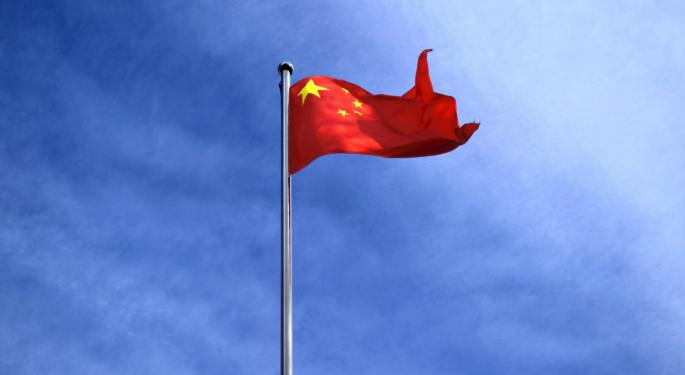 China Export Outlook Steadies