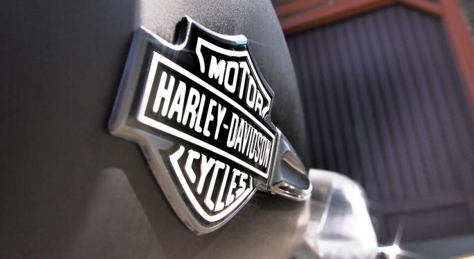 Harley-Davidson Hogging All The Market Share It Can