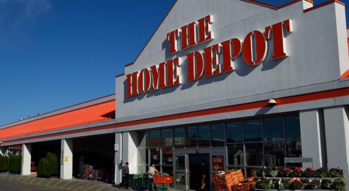 2 Charts That Show Why Home Depot Will Continue Falling This Week