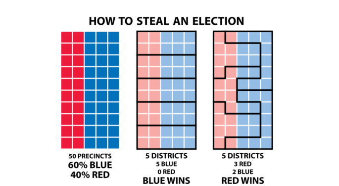 What Changes To Gerrymandering Means For The Business Sector