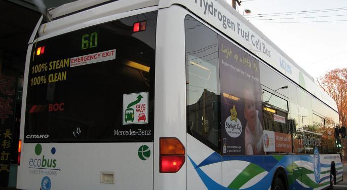 No Hydrogen Subsidy, No Problem
