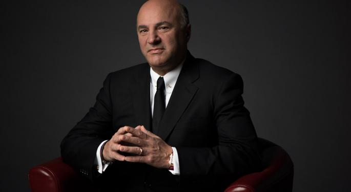 Why Kevin O'Leary Loves His O'Shares Small-Cap ETF