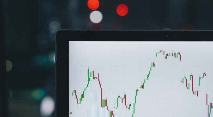 ChartIQ Intros Post-Trade Visualization For Trade Reconstruction