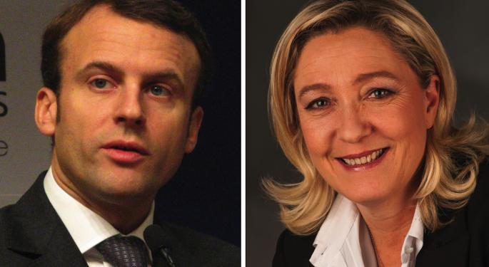 Two Aggressive Ways To Play This Weekend's French Election