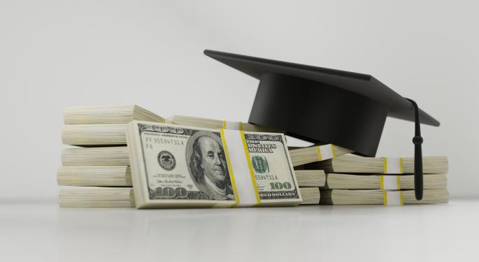 IRS Ruling Could Open Door For Employees To Match Student Loan Payments Into 401ks