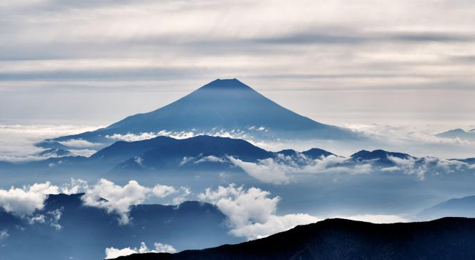 Japan: Land Of The Rising ETFs?
