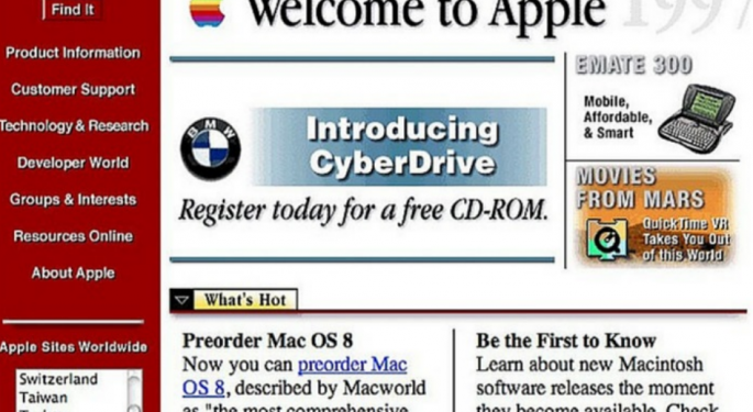 What Popular Websites Used To Look Like