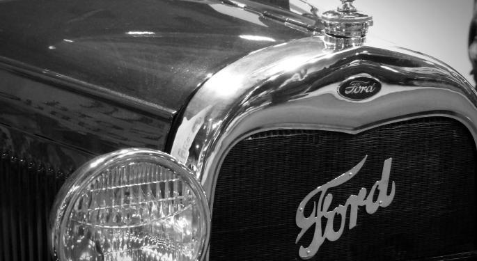 Ford motor company nyse f piper jaffray likes ford 39 s for Ford motor company stock price target