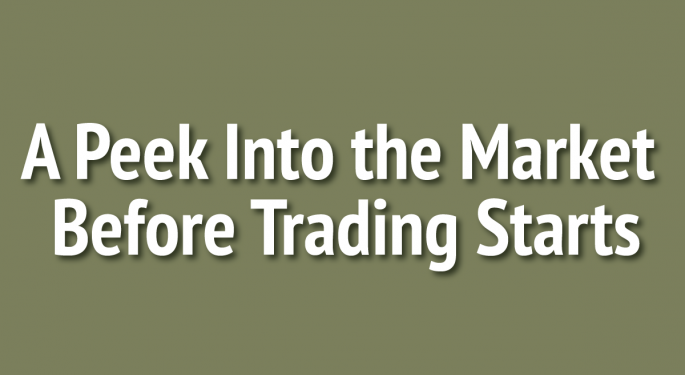 A Peek Into The Markets: US Stock Futures Edge Lower, Crude Oil Rises