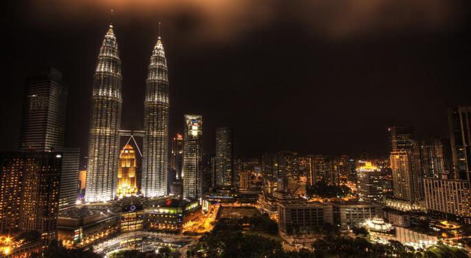 Malaysia ETF Muddles Its Way Through Political Volatility