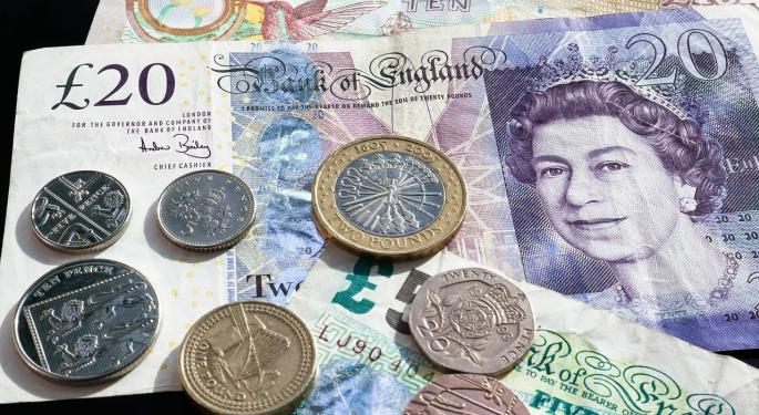 GBP/USD Forecast: Easing Within Range, But Holding Above The Critical 1.2820 Support