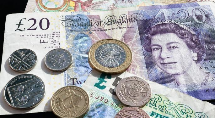 GBP/USD: Getting Out Of Oversold Conditions