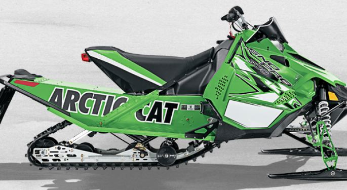 Arctic Cat's Stealth Rally: Shares Have Almost Doubled in 2012