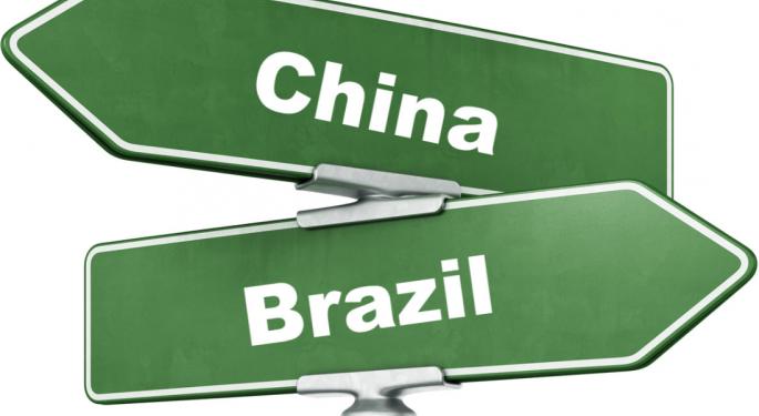 Emerging Markets? More Like Diverging Markets