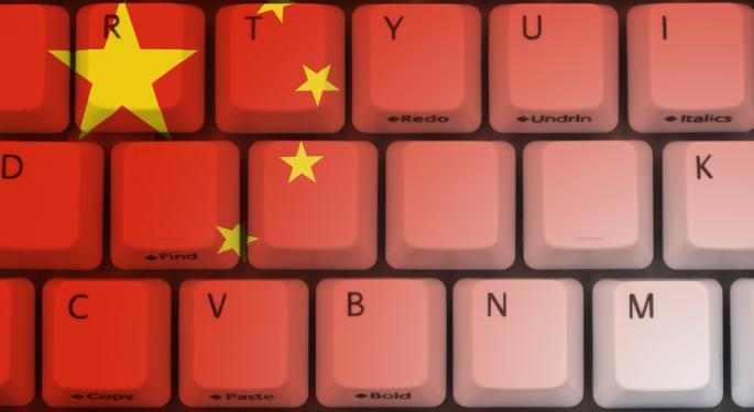 Breaking Down Baidu's Technicals