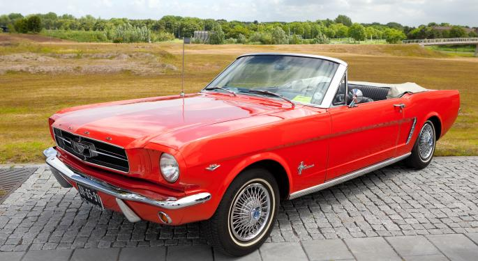 The Ford Mustang at 50: Does the Iconic Car Still Have a Market?