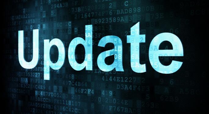 Mid Morning Market Update: Markets Decline, Stifel Financial Acquires KBW