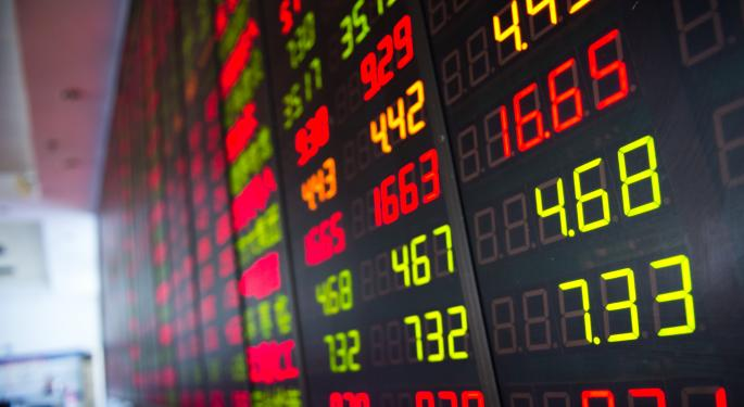 Mid-Morning Market Update: Markets Open Higher; FactSet Research Posts Downbeat Q4 Earnings