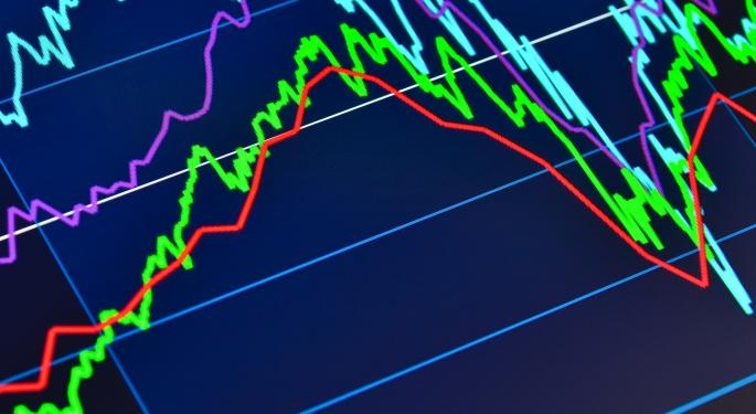 Four Of 2013's Most Disappointing Stocks