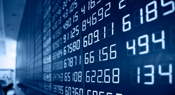 Mid-Afternoon Market Update: Markets Drop, Lead Lower by NASDAQ Momentum Names