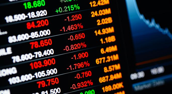 Mid-Afternoon Market Update: Markets Show Weakness as Weatherford Remains Up