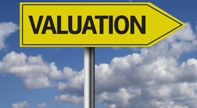 Another Way To Look At Valuations