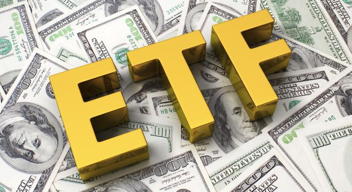 Financial Sector ETF Ready To Move? Here's One Way To Play It