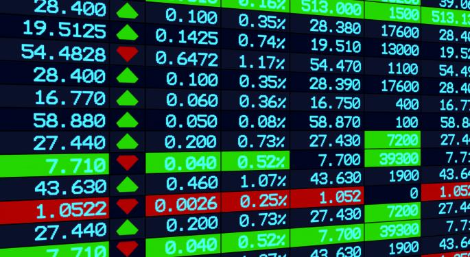 Mid-Morning Market Update: Markets Mostly Lower; Monsanto Posts Higher Q1 Profit