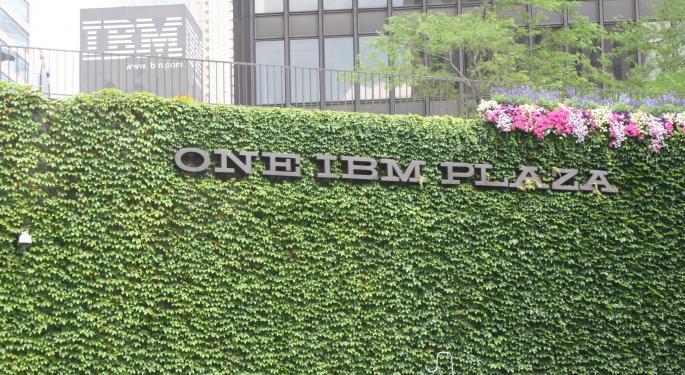 IBM Accuses Twitter of Patent Infringement IBM, TWTR