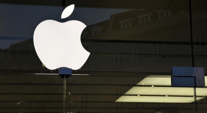 Morning Meeting: Were Investors Selling in the Anticipation of Apple's Results?