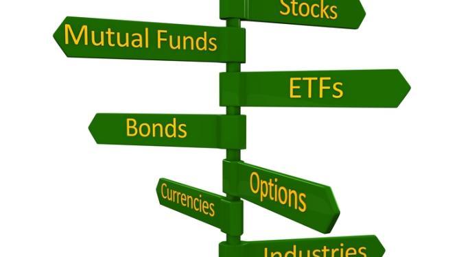 Best & Worst ETFs & Mutual Funds: Industrials Sector