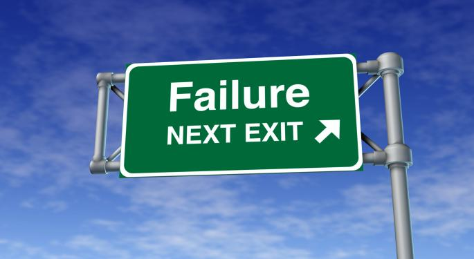 Epic Fail: An 'F' For Failure to Understand Failed ETF Trades