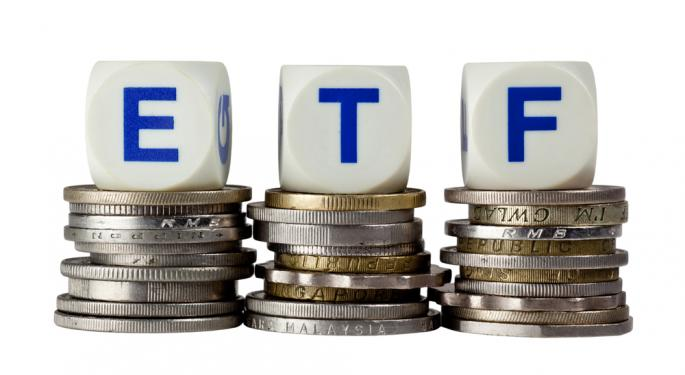 Counter-Trend ETF Trading System