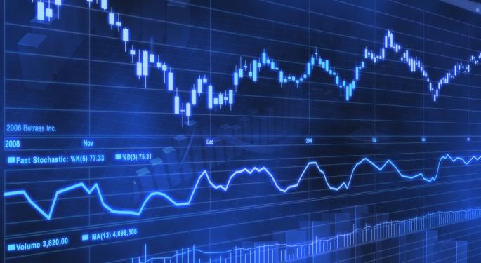 Short Interest in Struggling Retail Stocks Declines AVP, BEBE, SVU