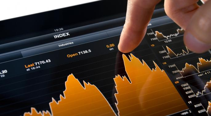 Top Performing Dividend Payers in Tech with the Most Upside Potential ATVI, DST, SFUN