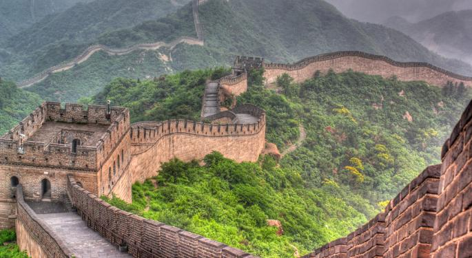As China Rebounds, Other ETFs Join FXI on The Upside